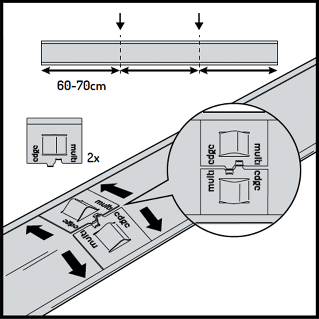 Multi-Edge ADVANCE aanleg stap 1