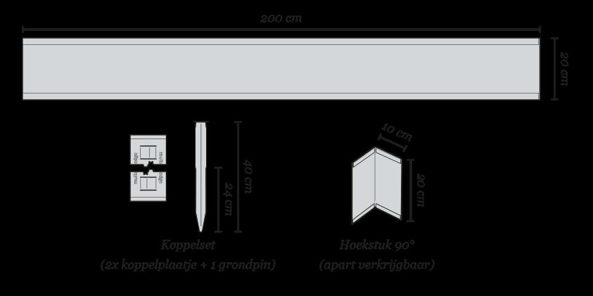 Multi-Edge ADVANCE specificaties