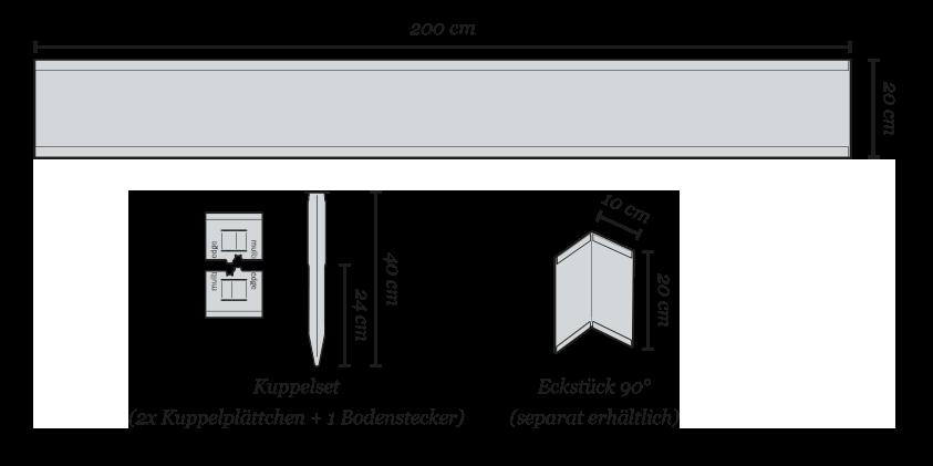 Multi-Edge ADVANCE Spezifikationen