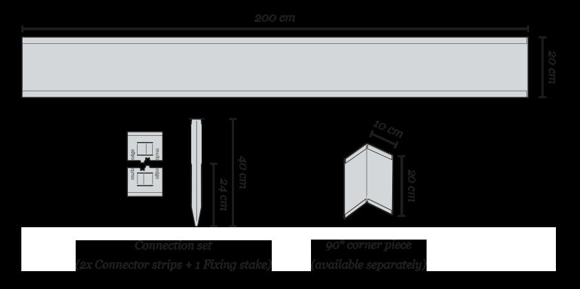 Multi-Edge ADVANCE specifications