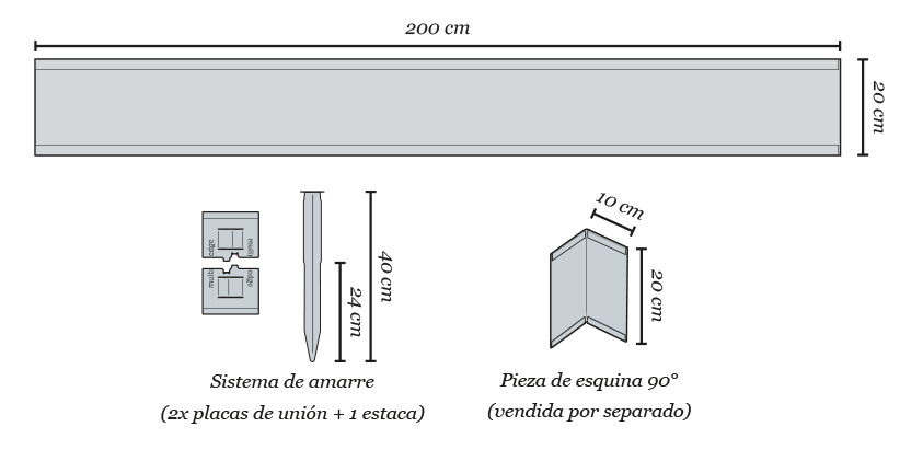 Multi-Edge ADVANCE Especificaciones