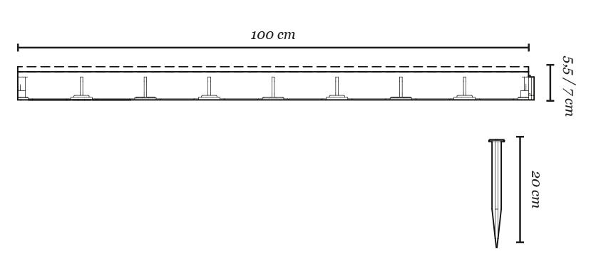 Multi-Edge FLEX Especificaciones