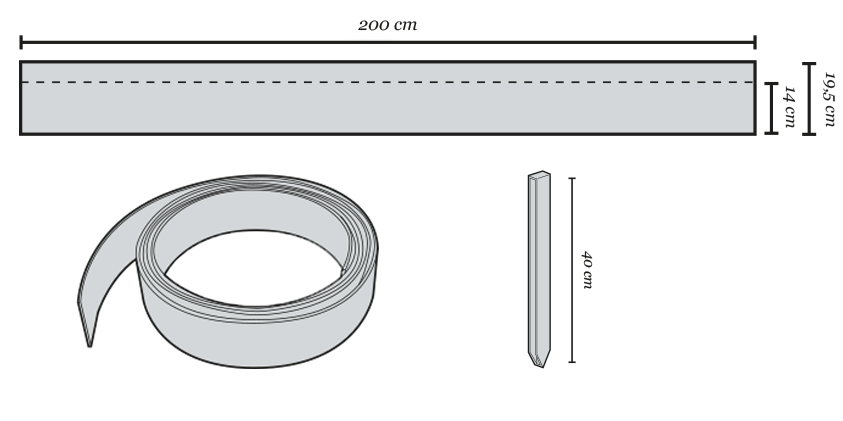 Multi-Edge ECO specifications